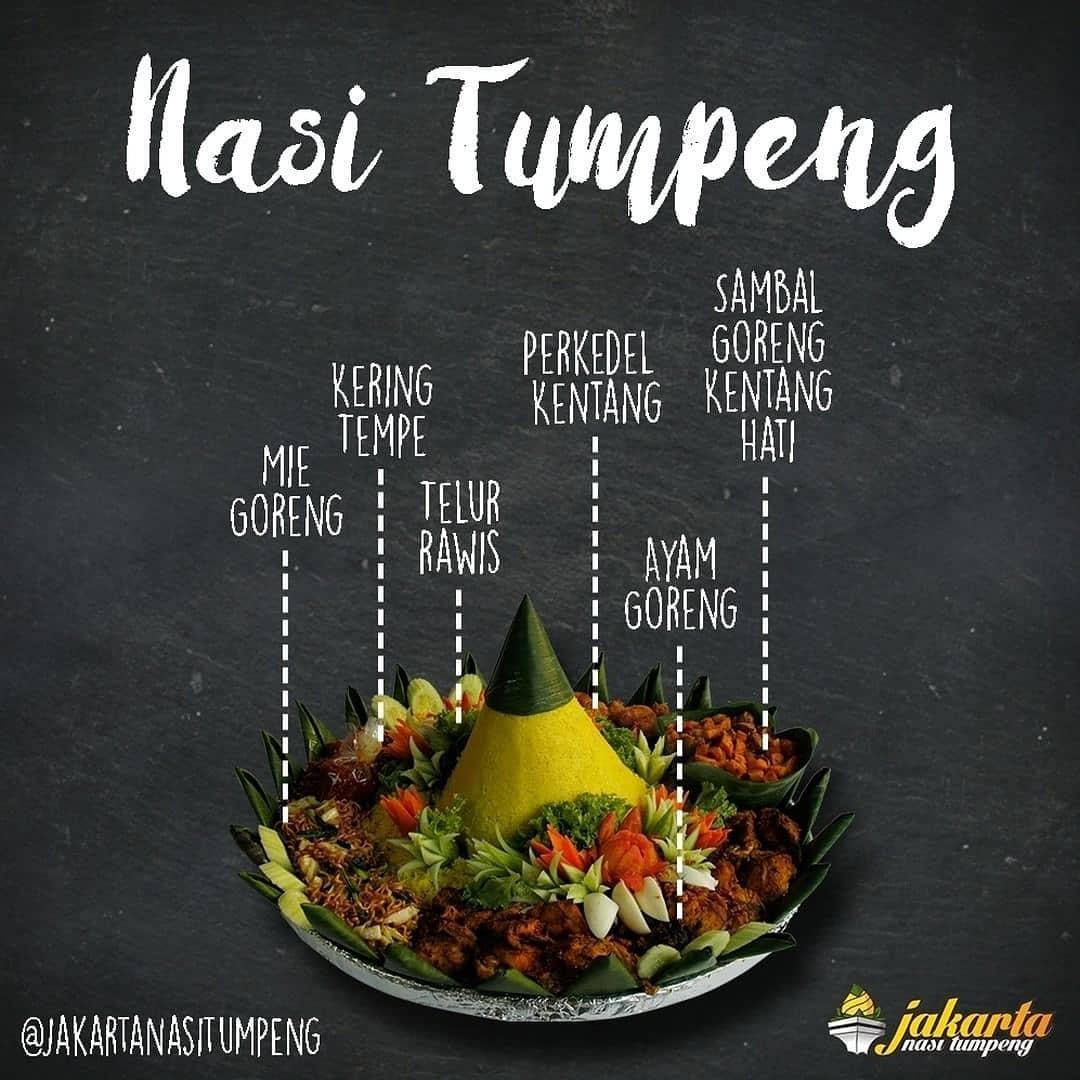 Pesan Nasi Tumpeng Terbaik di Mampang